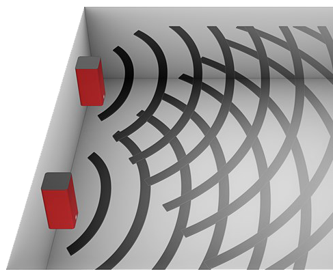 Kubic Free soundwave stereo