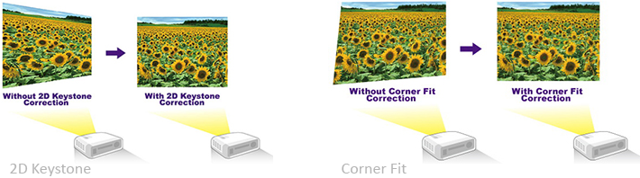 2D keystone & Corner fit correction