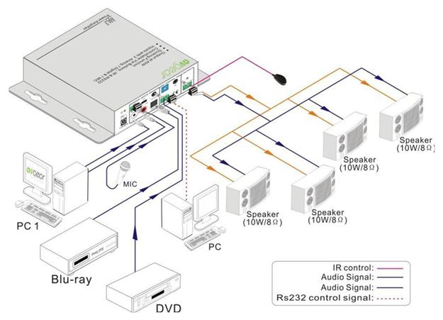 avgear ma30 40w mini amplifier with 70v   100v output av 3 5mm plug diagram
