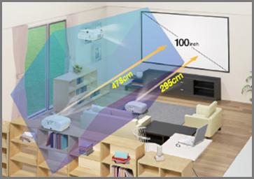 Epson Projector - Installation Flexibility