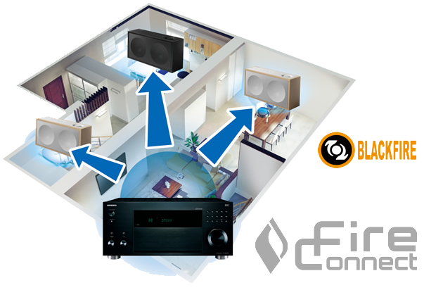 FireConnect™ Wireless Multi-room Audio