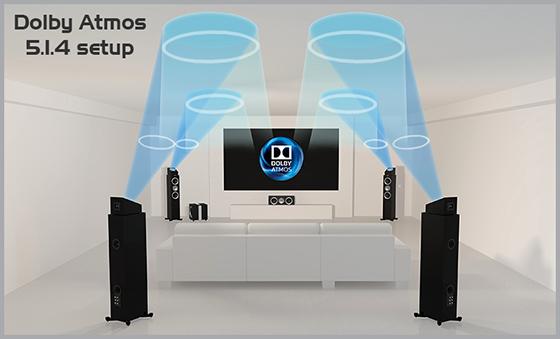 Kef R50 Dolby Atmos Enabled Speakers Pair Av Australia