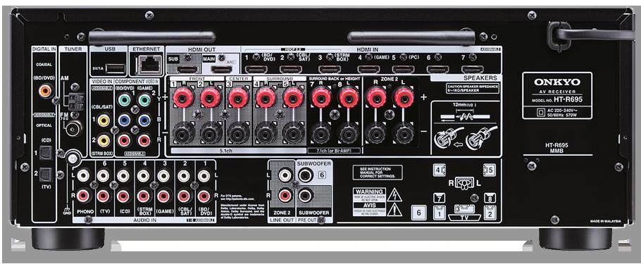 Onkyo HT-S7805 Dolby Atmos & DTS-X 5.1.2-Ch AV Receiver - back