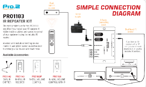 speakercraft ir receiver wiring diagram residential electrical  pro2 ir repeater kit rh avaustralia com au speakercraft ir emitter surface mount