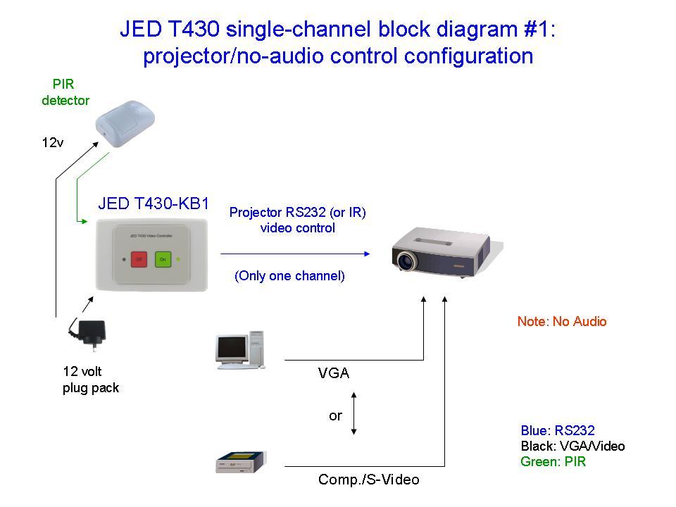 Lenovo T430 Diagram Diagram Base Website T430 Diagram -  HEARTDIAGRAMLABELED.ITASEINAUDI.ITheartdiagramlabeled.itaseinaudi.it