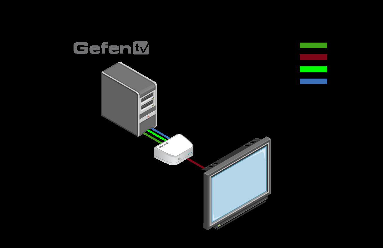 Gefen Tv Dual Link Dvi To Mini Displayport Av Australia Online Cable Wiring Diagram